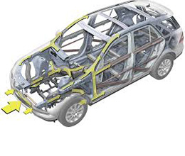 product design development new product design development services, automobile interior wiring harness jobs in pune at suagrazia.org